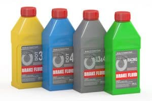 What are the types of Brake Fluid